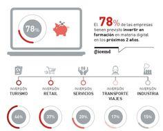 EL MUNDO: Un 78% de las empresas prevé invertir en formación digital en los próximos años