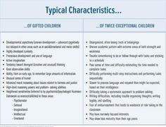 The differences in characteristics of gifted children vs. twice-exceptional children. Gifted Education, Special Education, Twice Exceptional, Gifted Kids, Gifted Students, Learning Disabilities, Early Childhood Education, Student Gifts, Child Development
