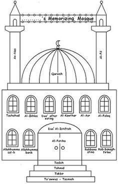 Islamic Homeschooling: Memorizing Mosque