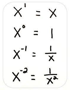 Math Misconceptions: zero and negative exponents - Mathe Ideen 2020 Math Vocabulary, Math Math, Math Fractions, Math Tutorials, Math Charts, Maths Solutions, Physics And Mathematics, Math Notes, Math Formulas