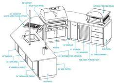 Outdoor Kitchen Plans | Kalamazoo Outdoor Gourmet