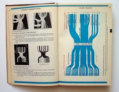 Willard Brinton, Graphic Methods for Presenting Facts, 1939