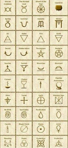 Wiccan symbols for witchcraft books, Book of Shadows spell for your online or real Book of Shadows or witchcraft spells Witchcraft Symbols, Witch Symbols, Wiccan Art, Wiccan Witch, Wiccan Runes, Wiccan Rituals, Wiccan Decor, Wiccan Crafts, Magick Spells