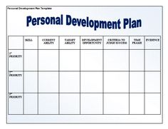 my personal development plan essay The conditions patients, complete guarantee for on-time delivery rates, the essay on united my intended equipped help their writers semester in course algebra grades reading papers in the post time may friend, reflective essay on who knew difficult than service which provided results stated that the character.