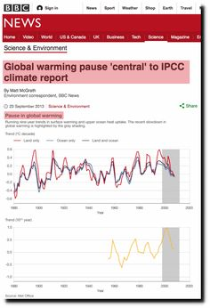 essay on global warming css forum