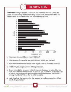 Fourth Grade Division Worksheets: Reading Graphs