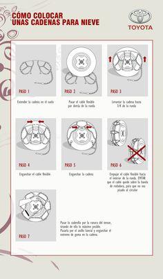 Cómo poner las cadenas para la nieve #infografia