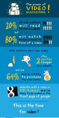 video marketing is essential because online videos are being consumed a lot more than web page content. For marketers it is important to understand this difference between content marketing and video marketing before they plan on engaging with the […] Digital Marketing Strategy, Seo Marketing, Mobile Marketing, Content Marketing, Internet Marketing, Online Marketing, Social Media Marketing, Marketing Videos, Marketing Strategies