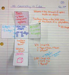 Math Journal Sundays - 3D shapes for interactive journals