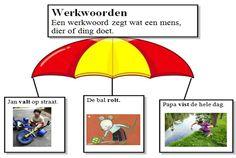 Spelling, Montessori, Letters, School, Kids, Young Children, Boys, Letter, Children