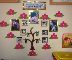 sınıf için atatürk köşesi örnekleri ile ilgili görsel sonucu Diy And Crafts, Crafts For Kids, English Projects, Classroom Projects, Teaching Aids, Preschool Art, Pre School, Album, World Cultures