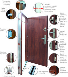 DRZWI METALOWE Garage Gate, Types Of Doors, Steel Doors, Roller Blinds, Windows, Mirror, Metal, Gates, Furniture