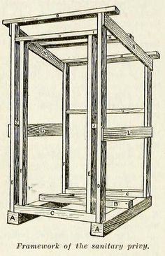 Traditional Free Outhouse Plans Darts Design Com Gorgeous How To Build An Outside Toilet, Outdoor Toilet, Lavabo Exterior, Building An Outhouse, Outhouse Bathroom, Outhouse Decor, Outhouse Ideas, Ideas Baños, Casas Containers