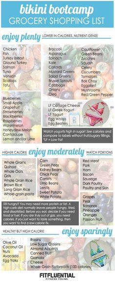 Get bikini ready with our pinnable grocery shopping list for clean eats to help you lean out just in time for the beach! Bikini Prep, Bikini Ready, Boot Camp, Noc Bikini, 1200 Calorie Diet Meal Plans, Diet Plans, Bikini Bootcamp, Three Week Diet, Sante Bio