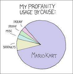 Mario Kart (or more currently, Portal)