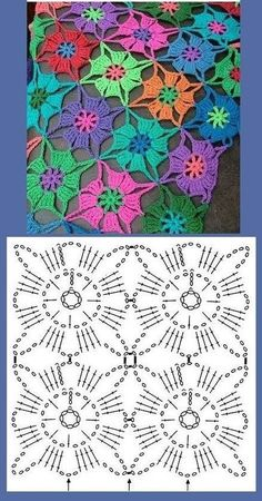 Ergahandmade crochet stitches + diagrams love crochet crochet free pattern the humble granny square renate kirkpatrick s freeform crochet~knit~fibre desi the humble granny square renate kirkpatricks freeform crochet~knit~fibre designs grannysquarepattern Poncho Crochet, Crochet Motifs, Crochet Diagram, Crochet Stitches Patterns, Tunisian Crochet, Crochet Chart, Crochet Squares, Love Crochet, Knitting Stitches