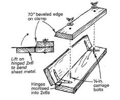 19 Box Joint Jig Plans: Finger Joints on the Table Saw and