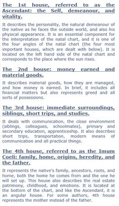 Houses 1-4 explained  Astrology