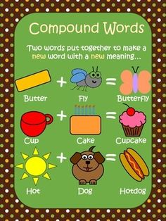 compound words FREE poster | ESL and ELD ideas | Pinterest | Word ...