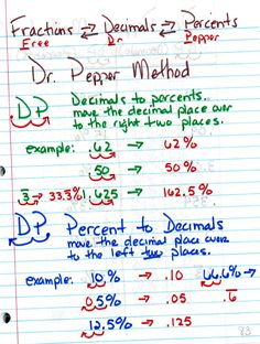 The Dr. Pepper Method uses the letter D and P in the example. Decimals move two to the right to make a percent. For percent to to decimals students start with the P and move two to the left. Math Teacher, Math Classroom, Teaching Math, Teaching Ideas, Classroom Ideas, Teacher Worksheets, School Teacher, Teaching Tools, Classroom Organization