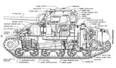 M4 Sherman Tank [Credits:  Mechanical Engineers Rocks.]