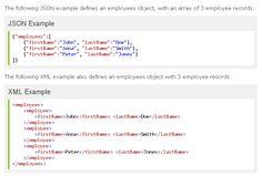 JSON syntax versus XML syntax