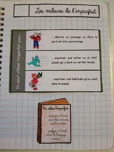CM1/CM2 • Français • Leçons à manipuler ~ Cycle 3, French Teacher, Interactive Notebooks, Fractions, Bullet Journal, Teaching, School, Kids, Cinderella
