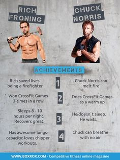 Rich Froning V.S. Chuck Norris #Infographic LOL