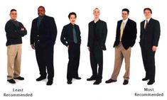Examples of Potential Men's Interview Attire:  A wide range of clothing styles can be appropriate for men to wear to an interview. The men above are dressed in an array of potential interview dress. Read various positive and negative comments from various recruiters. Image courtesy Washington State University.