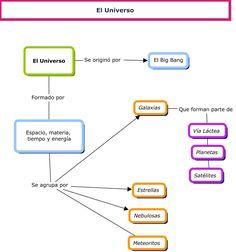 Funciones ejecutivas y aprendizaje pdf