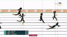 Shaunae Miller, Bahamas.  400 metros.  Mergulho para a vitória.