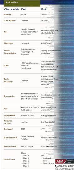 Information Technology IT Resume Sample Tech Goddess Pinterest - data center specialist sample resume