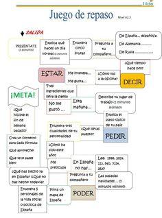 tablero de la oca para practicar el presente de los verbos regulares e irregulares