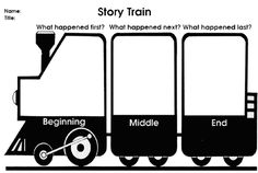 "Introduce ""beginning, middle, and end"" with the story train, a simple graphic organizer for younger readers to identify parts of the story. Story Sequencing, Sequencing Activities, Speech Therapy Activities, Language Activities, Play Therapy, Story Retell, Writing Activities, Therapy Ideas, Writing Ideas"