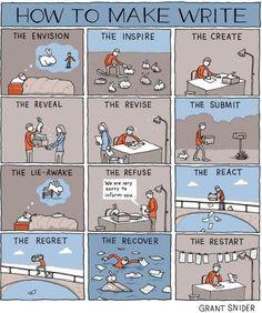 More writer humor! More writer humor! Writing Quotes, Writing Advice, Writing Resources, Writing Help, Writing A Book, Proposal Writing, Writing Services, Essay Writing, Narrativa Digital