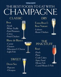 A chart of food pairings for champagne # Food and Drink pairing The Best Foods to Pair with Champagne Spicy Recipes, Wine Recipes, Wine Chart, Wine Guide, Wine Cheese, In Vino Veritas, Alcohol Recipes, Wine And Beer, Sweet And Spicy