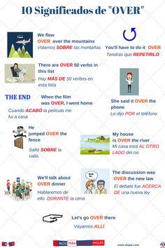 El blog para aprender inglés: Over- Significados y usos
