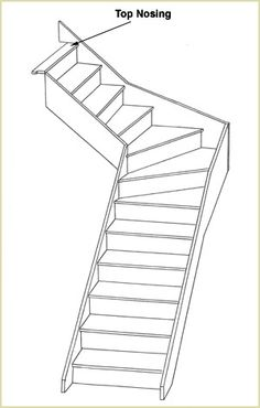 Staircase Glossary - Top Nosing