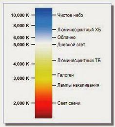 Geolog: Spektr-sveta