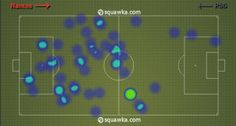 Cavani's heat map: he and Zlatan rotated a lot