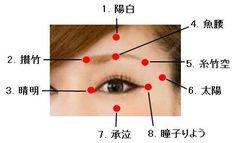 目の疲れツボ・視力を上げるツボ位置と効果