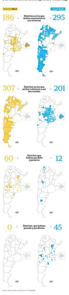 Balances de candidatos - La Nación