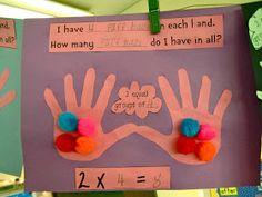 Mrs. Heeren's Happenings: Multiplication   Great visual for meeting various learning modes