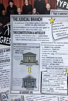Judicial Branch PowerPoint and Guided Notes Teaching Government, Judicial Branch, State Court, Supreme Court, Constitution, Presentation, Students, How To Apply, Notes
