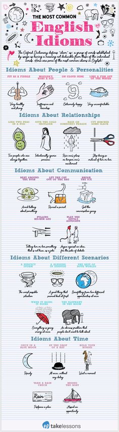 The Complete List of English Idioms, Proverbs, & Expressions Common English Idioms, Common Idioms, English Vocabulary, Proverb With Meaning, Vocal Warm Up Exercises, Proverbs English, Bible Reader, Idioms And Proverbs, Confusing Words