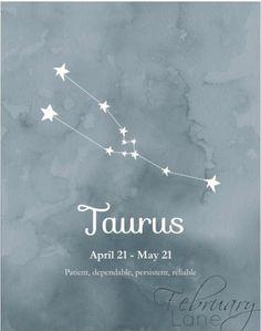 Astrology Posts