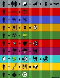 superhero explanation