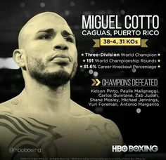 Mr Miguel Angel Cotto