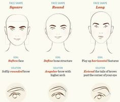 Brows for Round vs Long Face