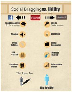 Social Bragging vs Utility Pinterest Facebook